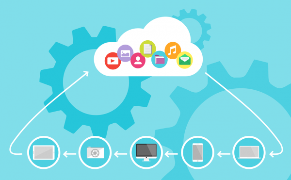 Why Should You Use Marketing Automation