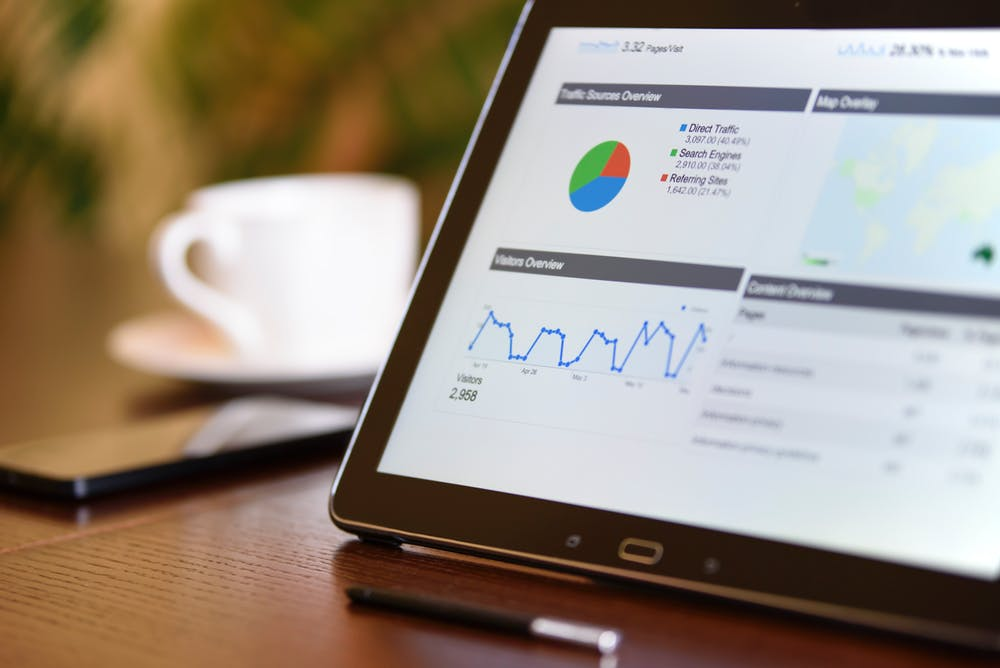 10 Most Important Digital Marketing Campaign Metrics